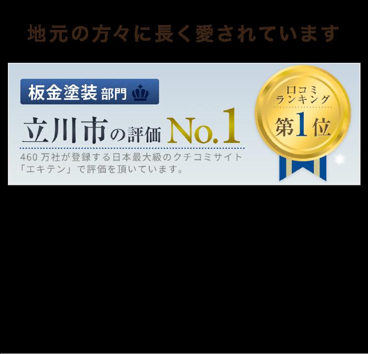 Award SP